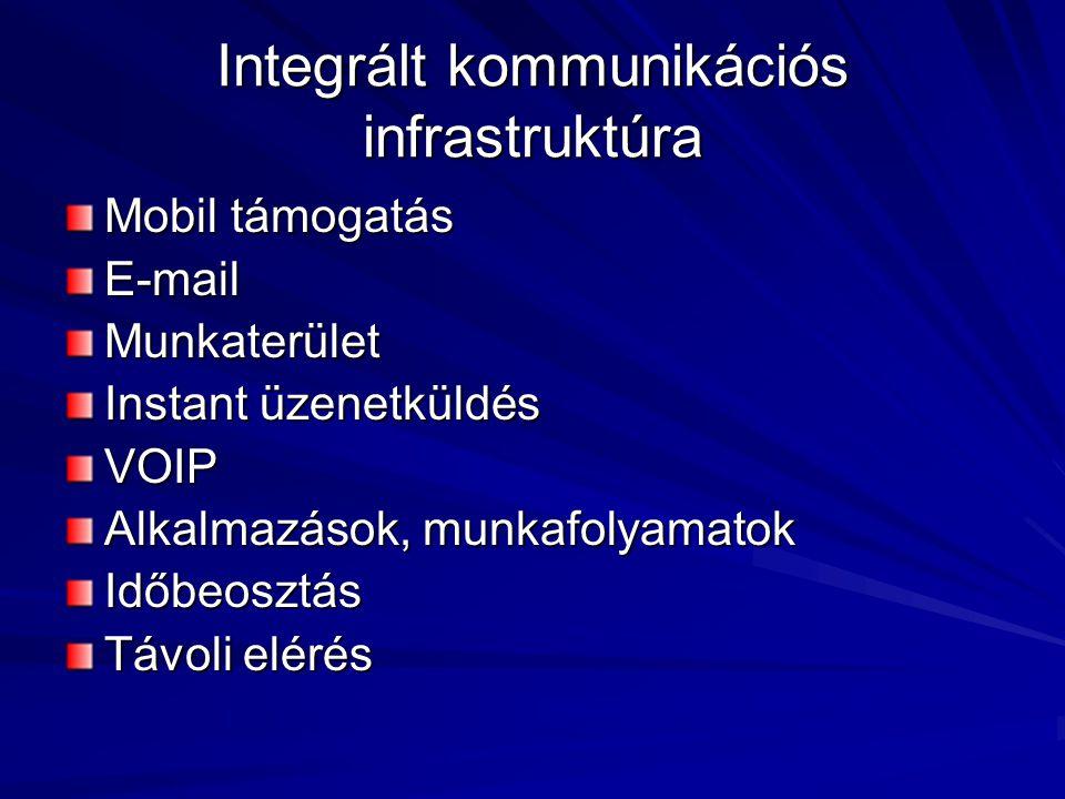Integrált kommunikációs infrastruktúra Mobil támogatás E-mailMunkaterület Instant üzenetküldés VOIP Alkalmazások, munkafolyamatok Időbeosztás Távoli elérés