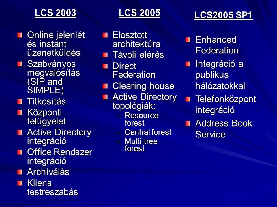 LCS 2005 előnyei Egy valódi vállalati instant üzenetküldő keretrendszer Integrált az Office Rendszer elemeivel Nyílt ipari szabványokra épül, jól integrálható Összekapcsolható a publikus üzenetküldő hálózatokkal