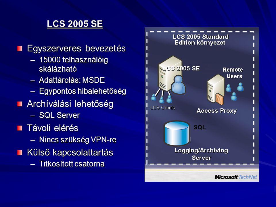 LCS 2005 SE Egyszerveres bevezetés –15000 felhasználóig skálázható –Adattárolás: MSDE –Egypontos hibalehetőség Archíválási lehetőség –SQL Server Távoli elérés –Nincs szükség VPN-re Külső kapcsolattartás –Titkosított csatorna