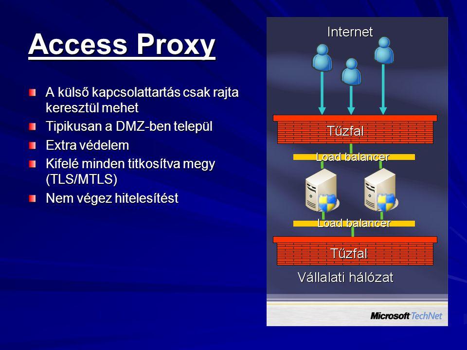 Access Proxy A külső kapcsolattartás csak rajta keresztül mehet Tipikusan a DMZ-ben települ Extra védelem Kifelé minden titkosítva megy (TLS/MTLS) Nem végez hitelesítést