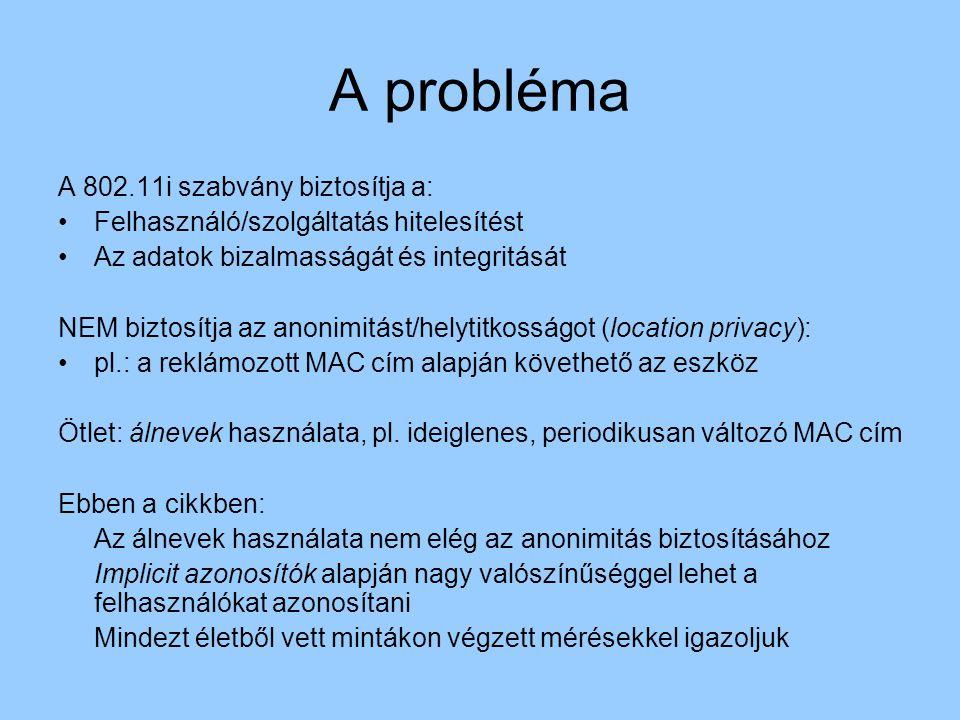 A probléma A 802.11i szabvány biztosítja a: Felhasználó/szolgáltatás hitelesítést Az adatok bizalmasságát és integritását NEM biztosítja az anonimitást/helytitkosságot (location privacy): pl.: a reklámozott MAC cím alapján követhető az eszköz Ötlet: álnevek használata, pl.