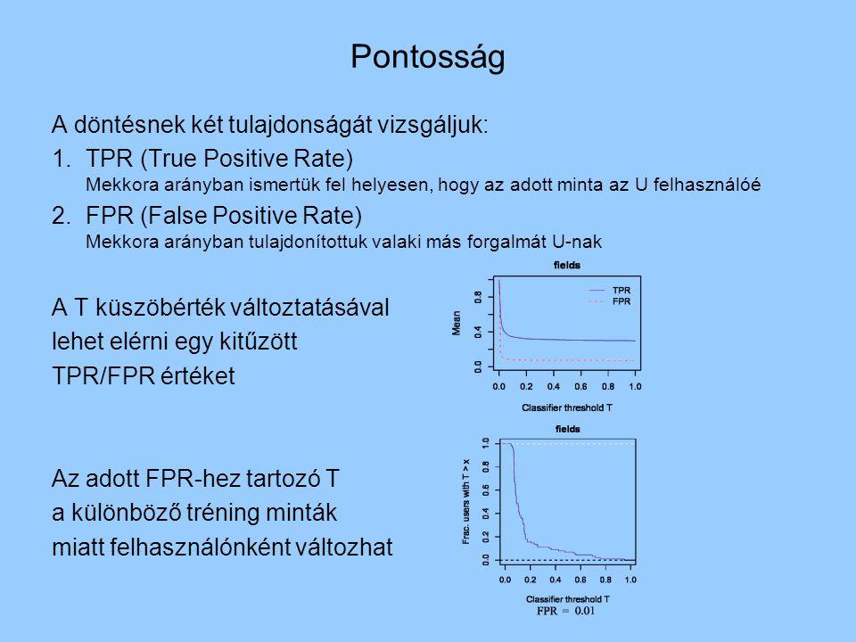 Pontosság A döntésnek két tulajdonságát vizsgáljuk: 1.TPR (True Positive Rate) Mekkora arányban ismertük fel helyesen, hogy az adott minta az U felhasználóé 2.FPR (False Positive Rate) Mekkora arányban tulajdonítottuk valaki más forgalmát U-nak A T küszöbérték változtatásával lehet elérni egy kitűzött TPR/FPR értéket Az adott FPR-hez tartozó T a különböző tréning minták miatt felhasználónként változhat