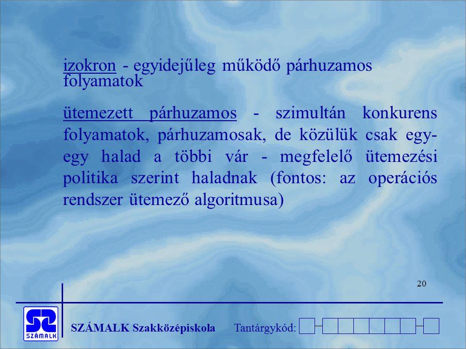 SZÁMALK SzakközépiskolaTantárgykód: 20 izokron - egyidejűleg működő párhuzamos folyamatok ütemezett párhuzamos - szimultán konkurens folyamatok, párhu