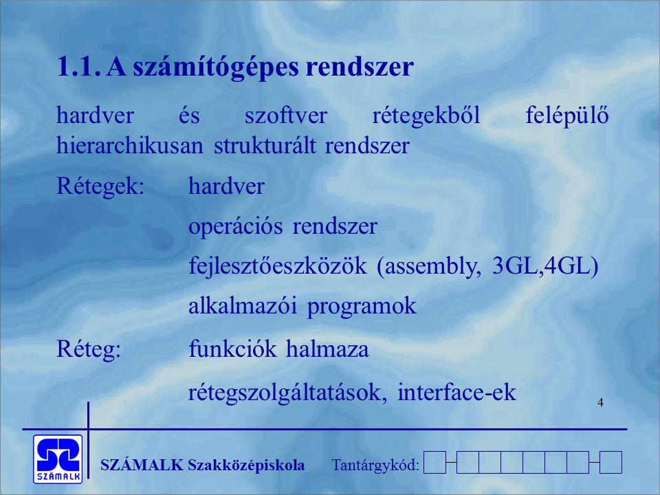 SZÁMALK SzakközépiskolaTantárgykód: 5 Hierarchikusan rétegelt rendszer: Alkalmazók Alkalmazói prog.