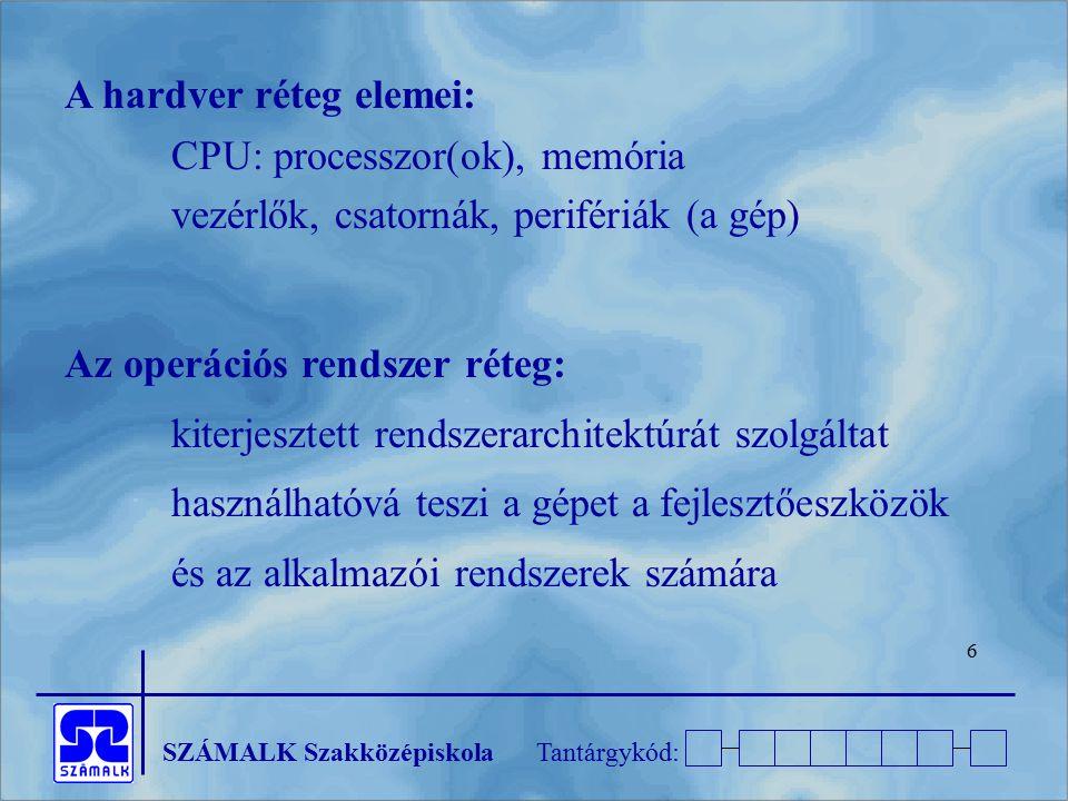 SZÁMALK SzakközépiskolaTantárgykód: 7 Az operációs rendszer főbb részei: a) gépkezelői beavatkozást megvalósító rész - rendszerkonfigurálás - működési statisztikák lekérdezése - programok indítása, kilövése, állapotuk lekérdezése b) I/O műveletek komplett felügyelete - I/O sor kezelése, műveletek indítása - külső egységekről érkező megszakítások kezelése