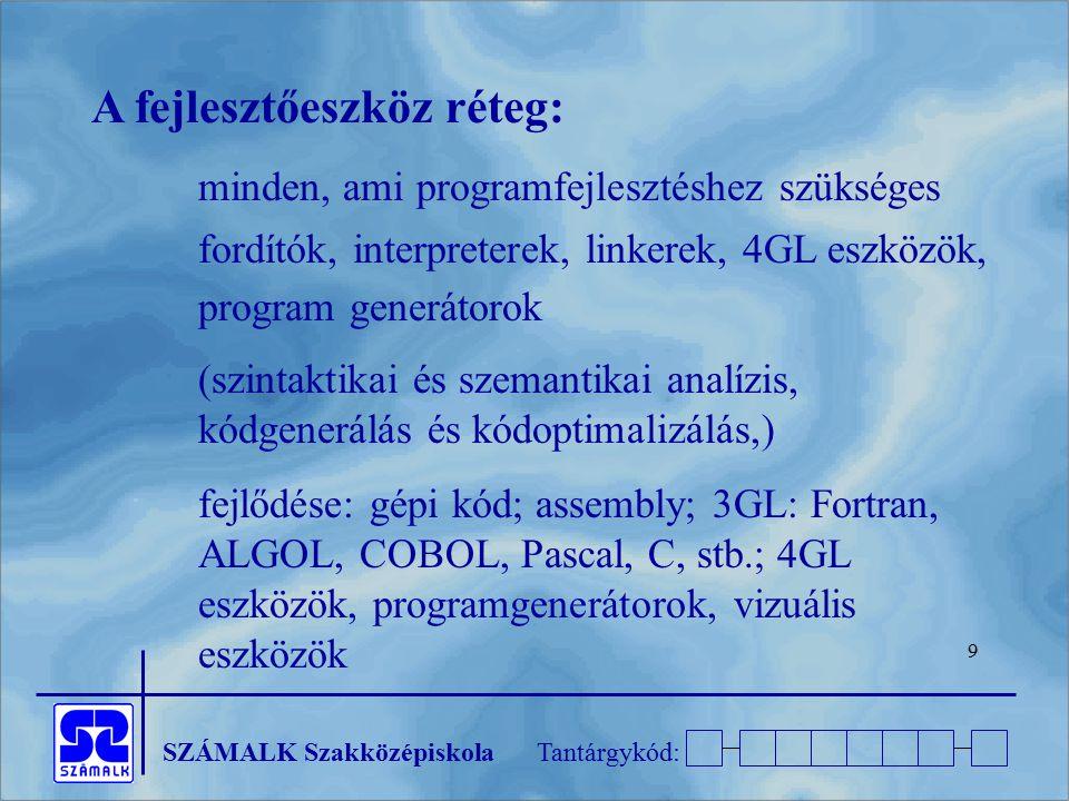 SZÁMALK SzakközépiskolaTantárgykód: 10 Alkalmazói réteg: az alkalmazásfejlesztőket támogató alkalmazási szoftverekből áll össze, növeli a számítógép használati értékét alkalmazói programok belövését, tesztelését és indítását, futtatását segítő, támogató eszközök további programfejlesztést nem igénylő programok, amivel önálló alkalmazások hozhatók létre (beépített makró-futtató rendszerek)