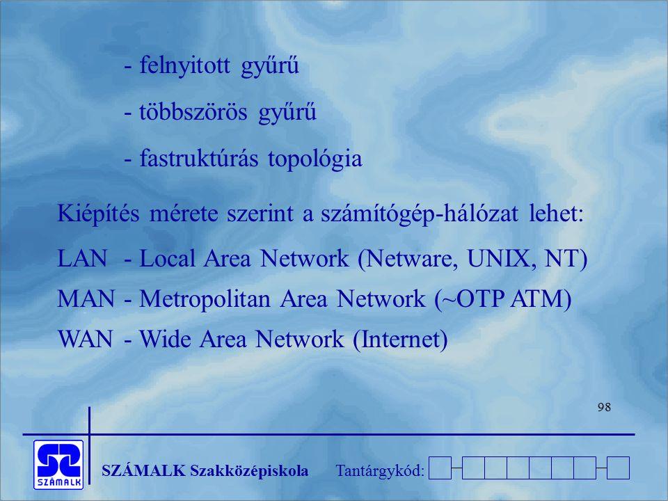 SZÁMALK SzakközépiskolaTantárgykód: 98 - felnyitott gyűrű - többszörös gyűrű - fastruktúrás topológia Kiépítés mérete szerint a számítógép-hálózat leh
