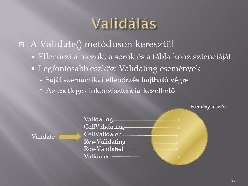  A Validate() metóduson keresztül  Ellenőrzi a mezők, a sorok és a tábla konzisztenciáját  Legfontosabb eszköz: Validating események  Saját szemantikai ellenőrzés hajtható végre  Az esetleges inkonzisztencia kezelhető 25 Validate Validating CellValidating CellValidated RowValidating RowValidated Validated Eseménykezelők