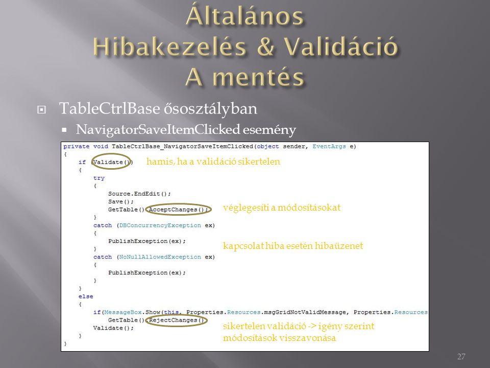  TableCtrlBase ősosztályban  NavigatorSaveItemClicked esemény 27 hamis, ha a validáció sikertelen véglegesíti a módosításokat kapcsolat hiba esetén hibaüzenet sikertelen validáció -> igény szerint módosítások visszavonása