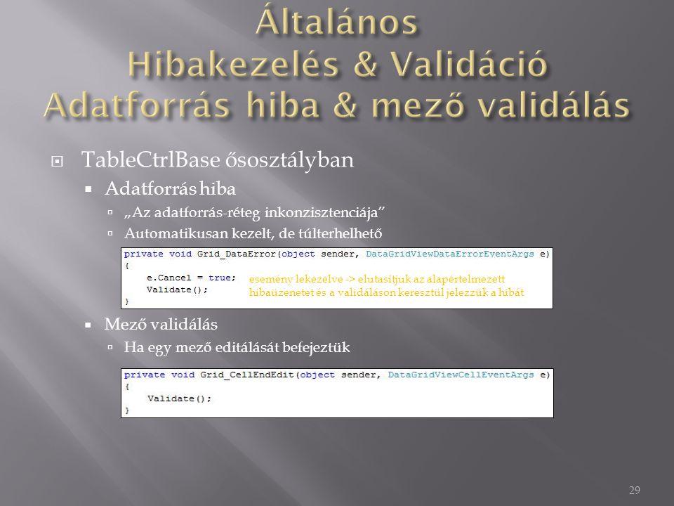 """ TableCtrlBase ősosztályban  Adatforrás hiba  """"Az adatforrás-réteg inkonzisztenciája  Automatikusan kezelt, de túlterhelhető  Mező validálás  Ha egy mező editálását befejeztük 29 esemény lekezelve -> elutasítjuk az alapértelmezett hibaüzenetet és a validáláson keresztül jelezzük a hibát"""