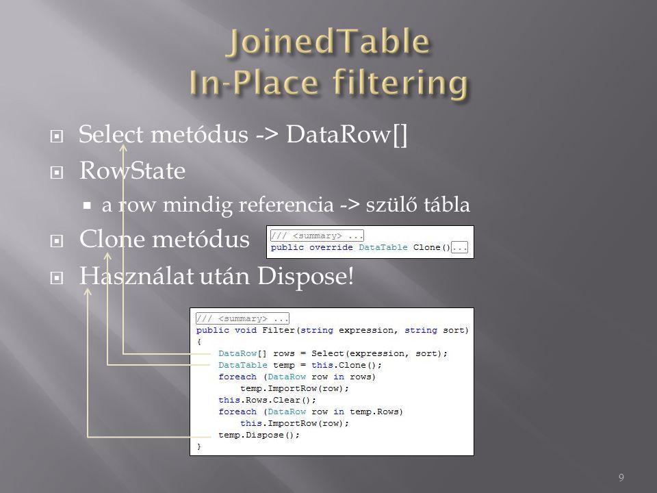  Dátum típusú mezők editálása  Nem támogatja a keretrendszer  Saját editor mező implemetálása  TableDisplayCtrl 20