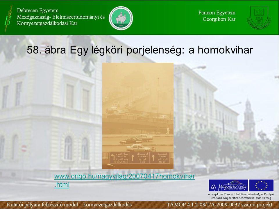 58. ábra Egy légköri porjelenség: a homokvihar www.origo.hu/nagyvilag/20070417homokvihar.html
