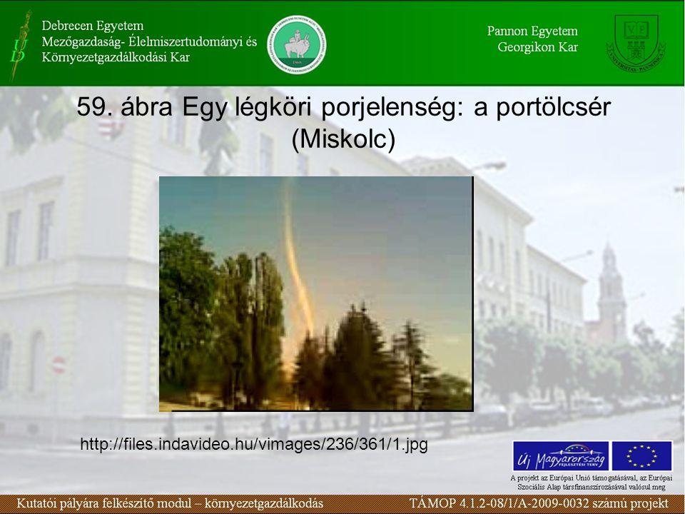 59. ábra Egy légköri porjelenség: a portölcsér (Miskolc) http://files.indavideo.hu/vimages/236/361/1.jpg