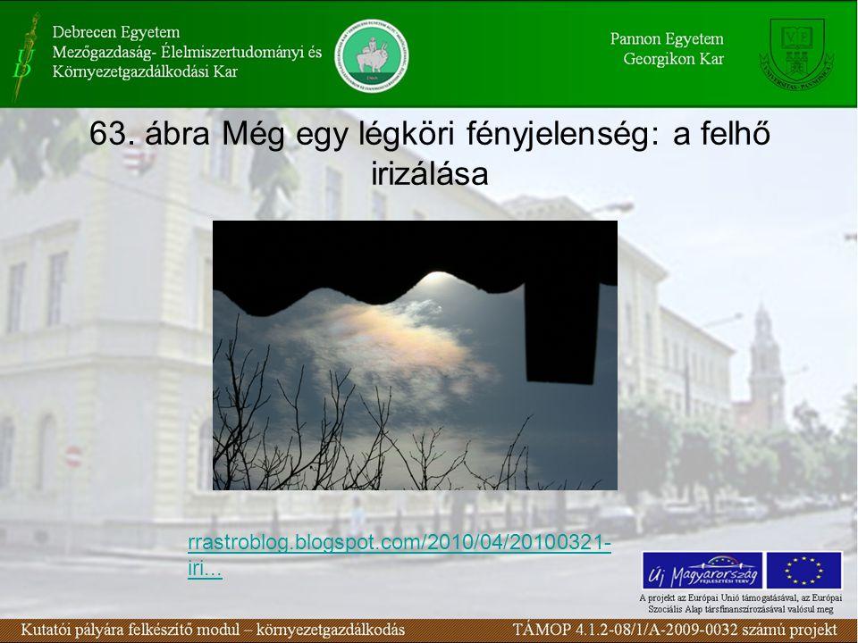 63. ábra Még egy légköri fényjelenség: a felhő irizálása rrastroblog.blogspot.com/2010/04/20100321- iri...