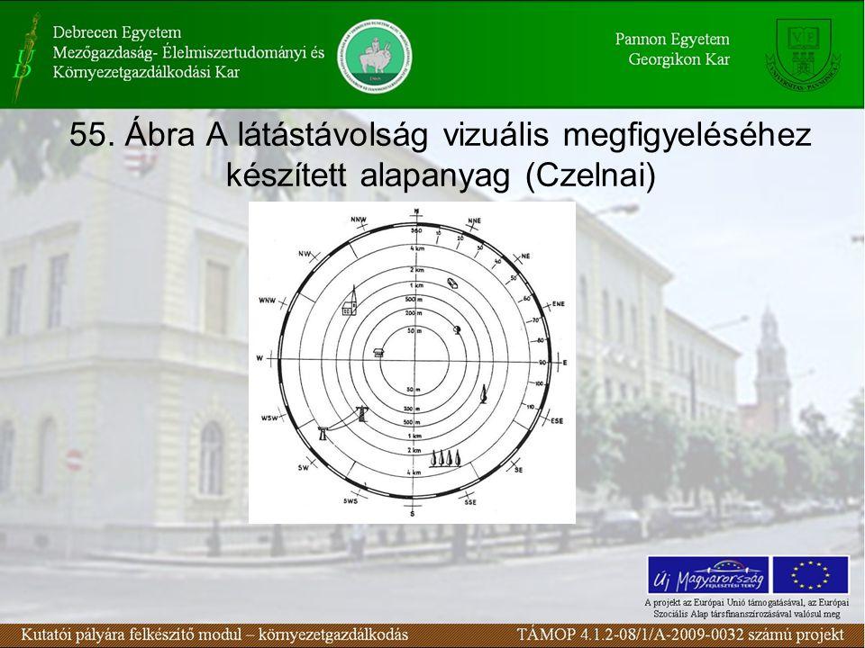 55. Ábra A látástávolság vizuális megfigyeléséhez készített alapanyag (Czelnai)