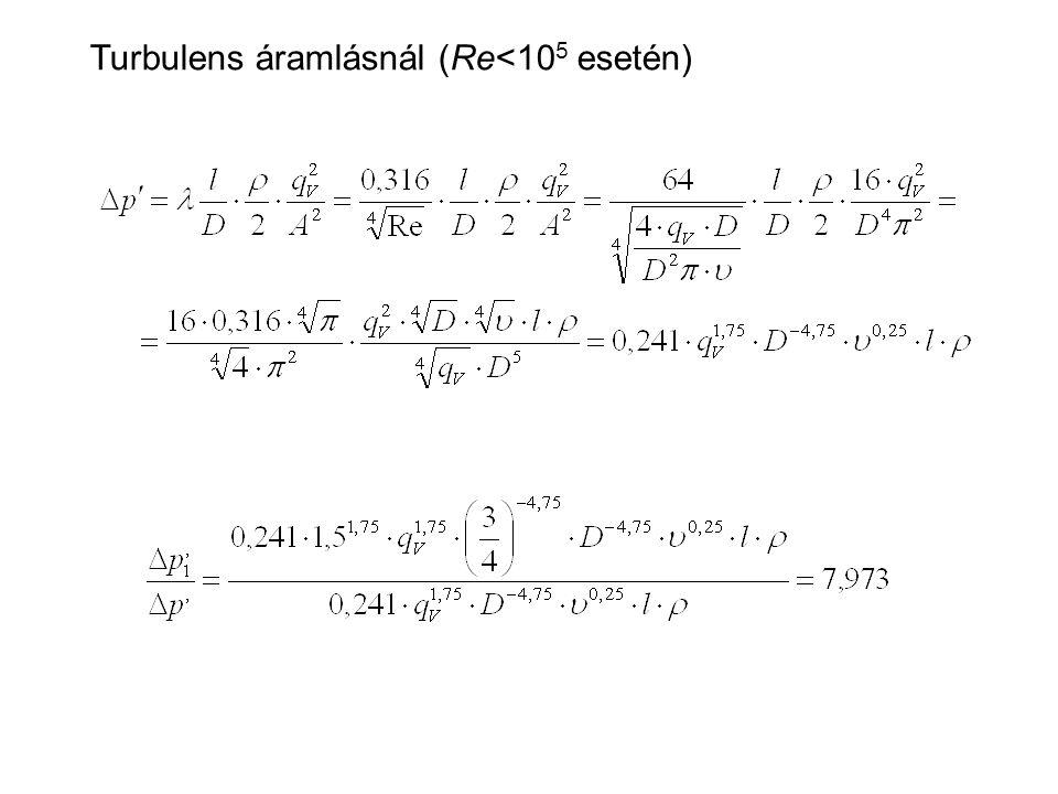 Turbulens áramlásnál (Re<10 5 esetén)
