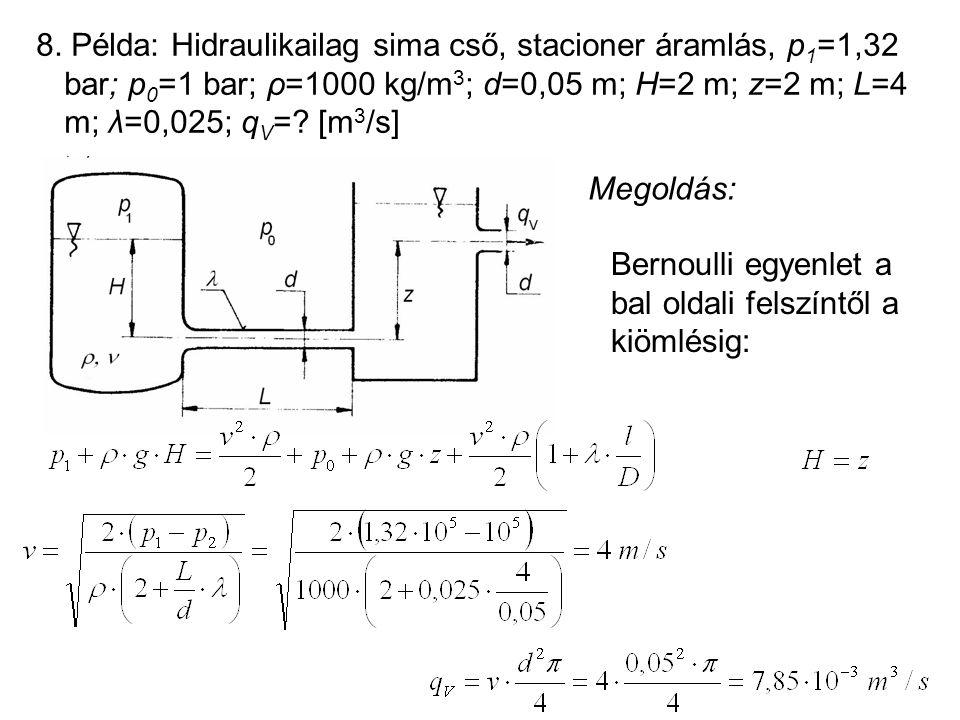 8. Példa: Hidraulikailag sima cső, stacioner áramlás, p 1 =1,32 bar; p 0 =1 bar; ρ=1000 kg/m 3 ; d=0,05 m; H=2 m; z=2 m; L=4 m; λ=0,025; q V =? [m 3 /