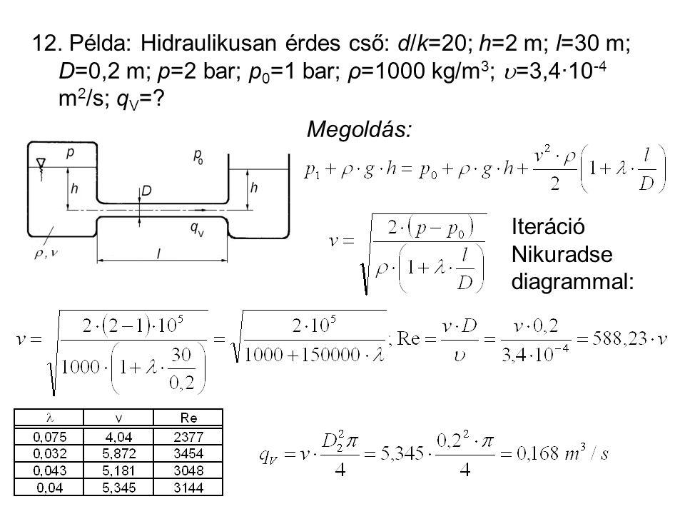 12. Példa: Hidraulikusan érdes cső: d/k=20; h=2 m; l=30 m; D=0,2 m; p=2 bar; p 0 =1 bar; ρ=1000 kg/m 3 ;  =3,4·10 -4 m 2 /s; q V =? Megoldás: Iteráci
