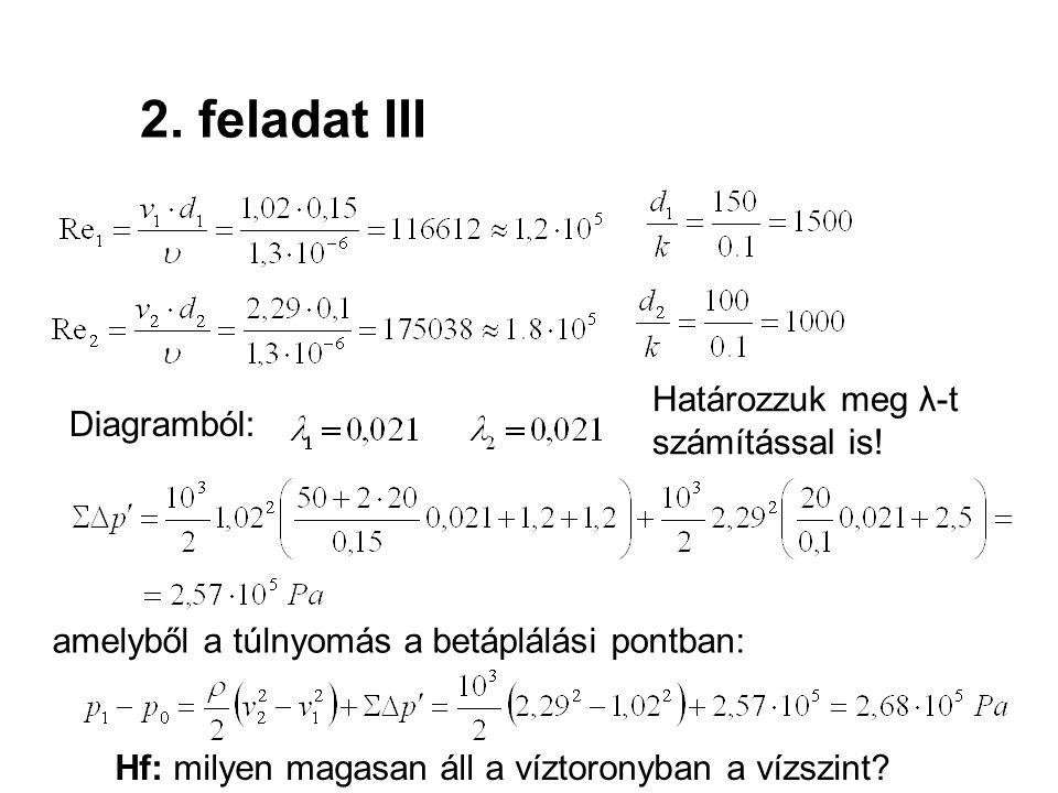 Diagramból: amelyből a túlnyomás a betáplálási pontban: 2. feladat III Határozzuk meg λ-t számítással is! Hf: milyen magasan áll a víztoronyban a vízs