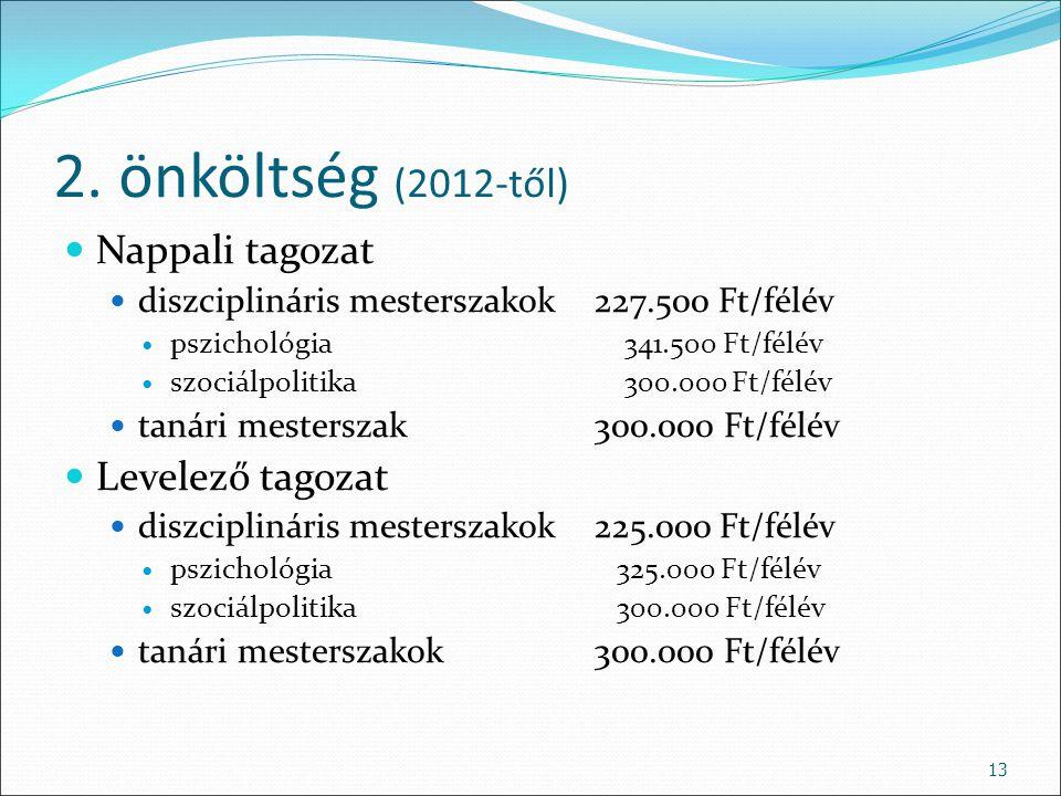 2. önköltség (2012-től) Nappali tagozat diszciplináris mesterszakok 227.500 Ft/félév pszichológia 341.500 Ft/félév szociálpolitika 300.000 Ft/félév ta