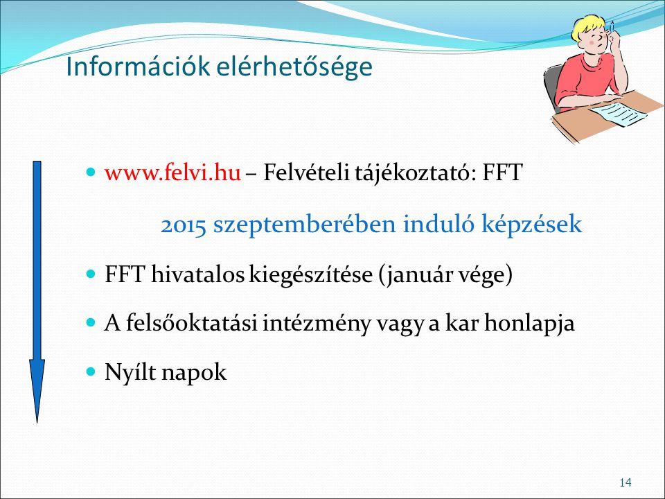 Információk elérhetősége www.felvi.hu – Felvételi tájékoztató: FFT 2015 szeptemberében induló képzések FFT hivatalos kiegészítése (január vége) A fels