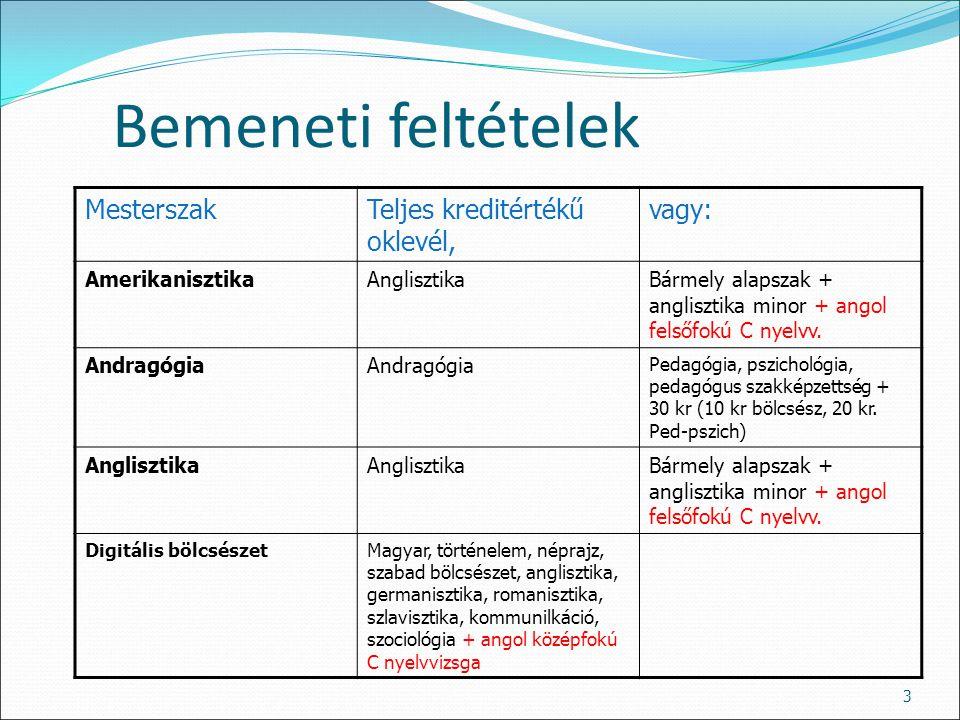 Információk elérhetősége www.felvi.hu – Felvételi tájékoztató: FFT 2015 szeptemberében induló képzések FFT hivatalos kiegészítése (január vége) A felsőoktatási intézmény vagy a kar honlapja Nyílt napok 14