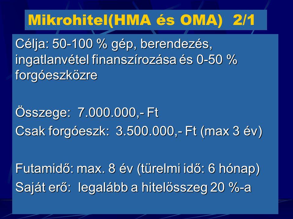 Mikrohitel(HMA és OMA) 2/1 Célja: 50-100 % gép, berendezés, ingatlanvétel finanszírozása és 0-50 % forgóeszközre Összege: 7.000.000,- Ft Csak forgóeszk: 3.500.000,- Ft (max 3 év) Futamidő: max.