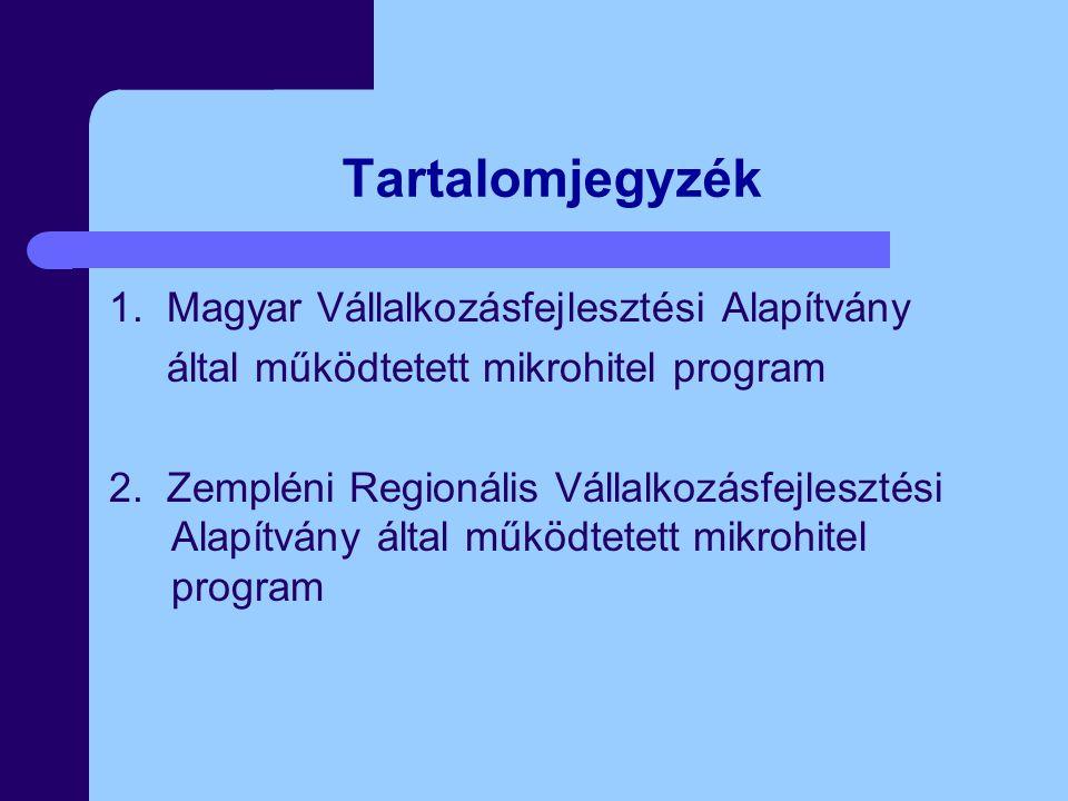 Tartalomjegyzék 1. Magyar Vállalkozásfejlesztési Alapítvány által működtetett mikrohitel program 2. Zempléni Regionális Vállalkozásfejlesztési Alapítv
