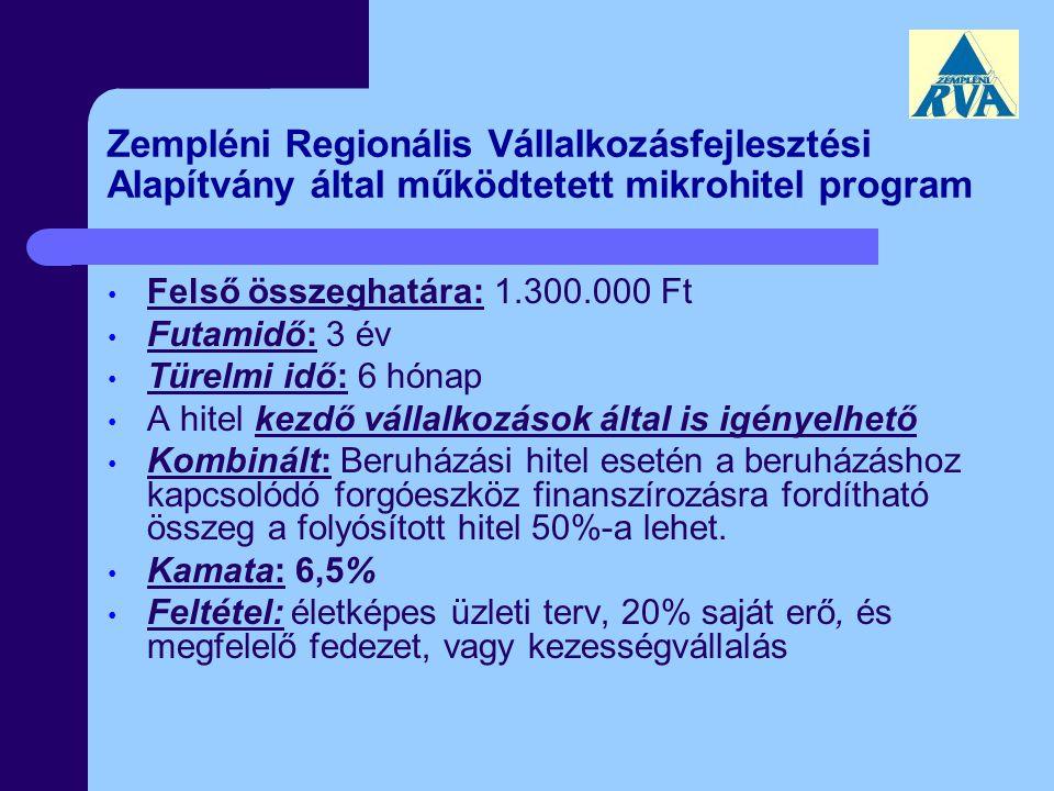 Felső összeghatára: 1.300.000 Ft Futamidő: 3 év Türelmi idő: 6 hónap A hitel kezdő vállalkozások által is igényelhető Kombinált: Beruházási hitel eset