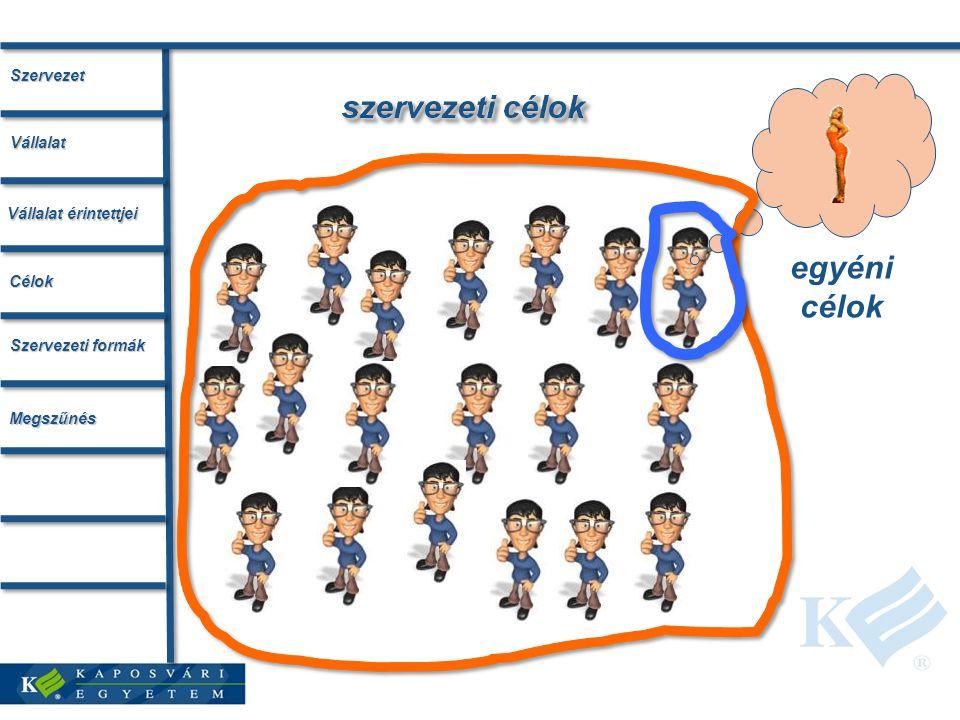 Maslow-féle célpiramis (egyéni célok) Abraham Maslow (1908-1970) orosz bevándorlók elsőszülött gyermeke.