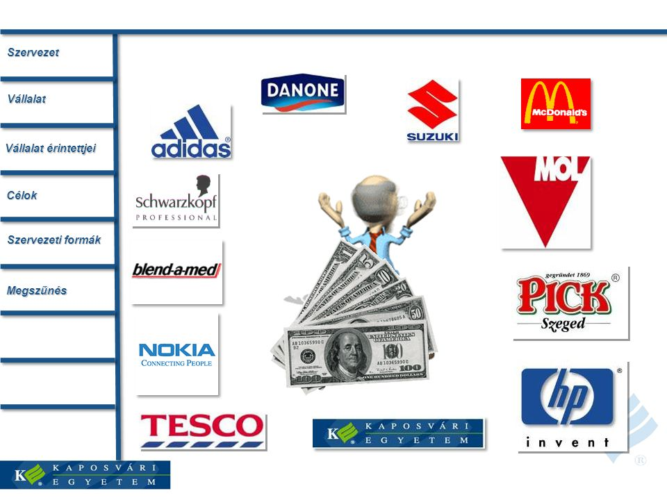 Szervezet Vállalat érintettjei Vállalat Célok Szervezeti formák Megszűnés