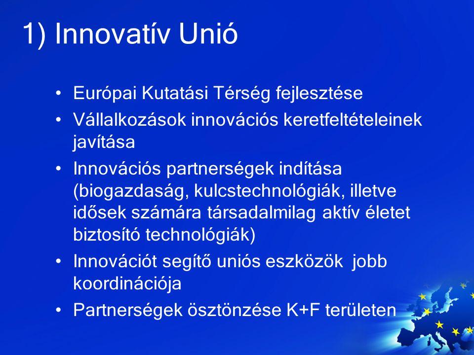 1) Innovatív Unió Európai Kutatási Térség fejlesztése Vállalkozások innovációs keretfeltételeinek javítása Innovációs partnerségek indítása (biogazdas