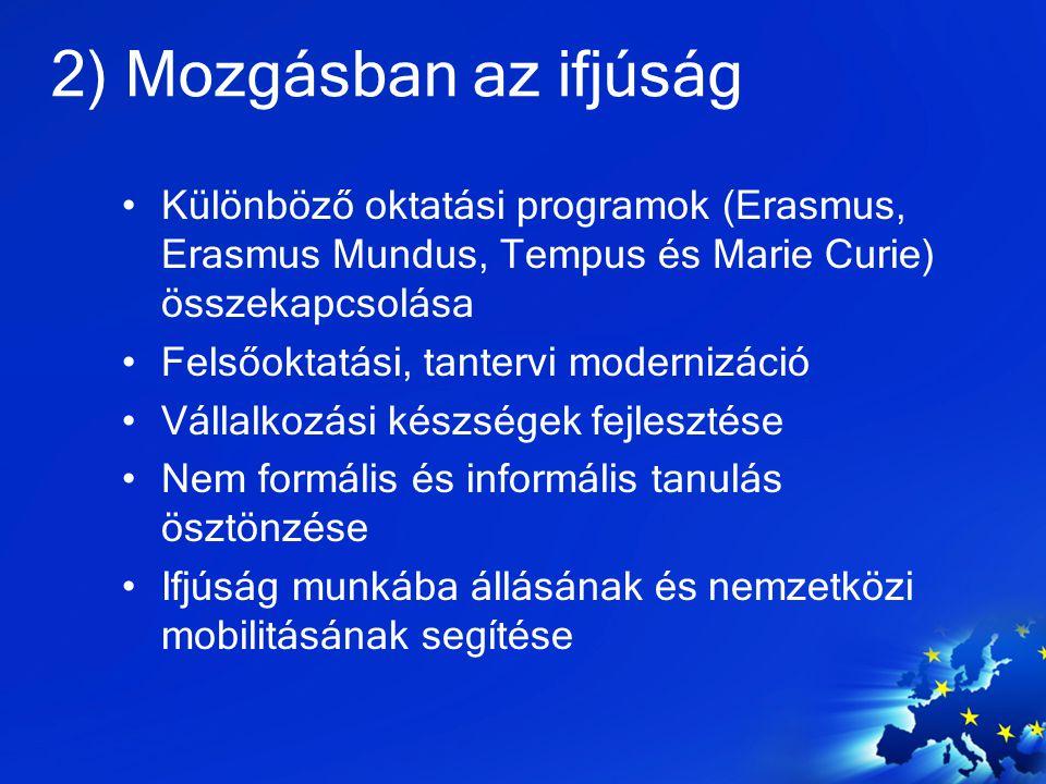 2) Mozgásban az ifjúság Különböző oktatási programok (Erasmus, Erasmus Mundus, Tempus és Marie Curie) összekapcsolása Felsőoktatási, tantervi moderniz