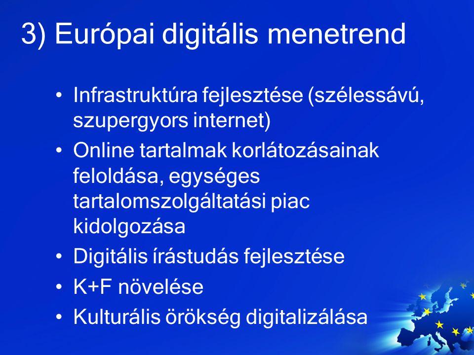 3) Európai digitális menetrend Infrastruktúra fejlesztése (szélessávú, szupergyors internet) Online tartalmak korlátozásainak feloldása, egységes tart