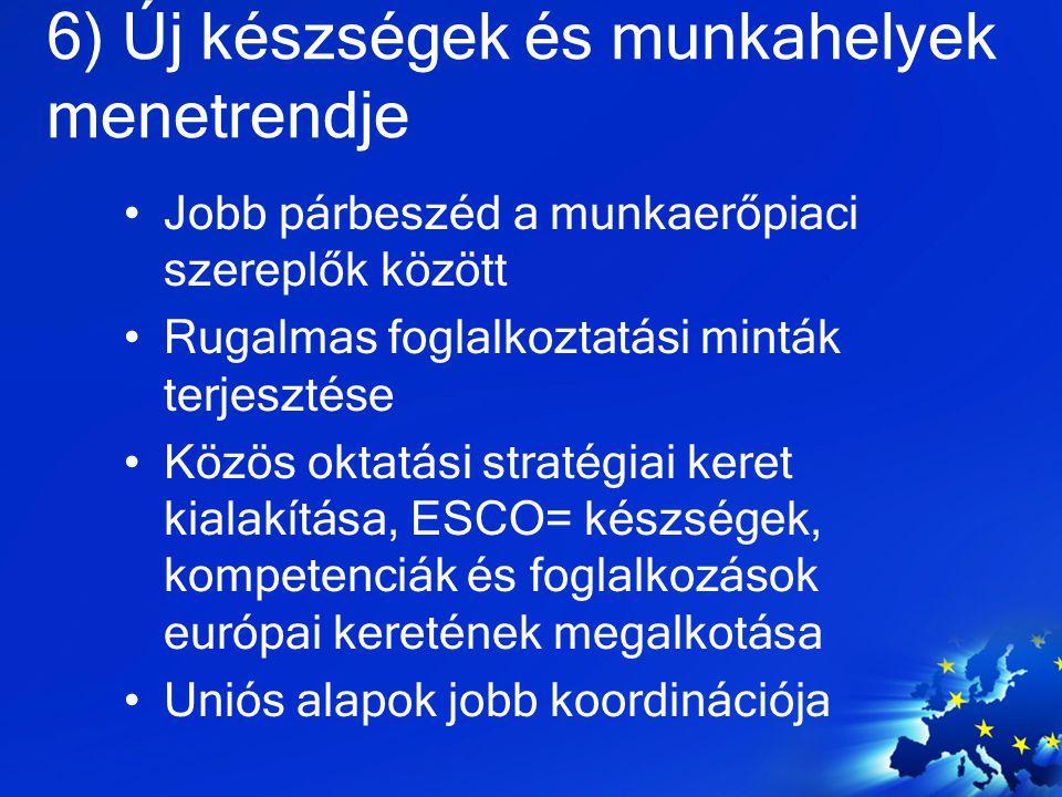 6) Új készségek és munkahelyek menetrendje Jobb párbeszéd a munkaerőpiaci szereplők között Rugalmas foglalkoztatási minták terjesztése Közös oktatási