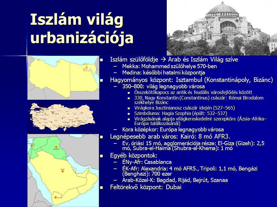 Iszlám világ urbanizációja Iszlám szülőföldje  Arab és Iszlám Világ szíve Iszlám szülőföldje  Arab és Iszlám Világ szíve –Mekka: Mohammed szülőhelye