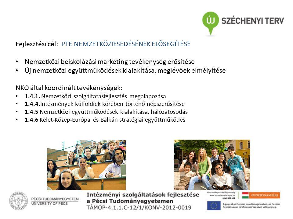Fejlesztési cél: PTE NEMZETKÖZIESEDÉSÉNEK ELŐSEGÍTÉSE Nemzetközi beiskolázási marketing tevékenység erősítése Új nemzetközi együttműködések kialakítás