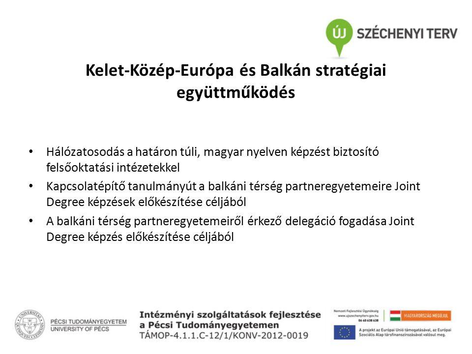 Kelet-Közép-Európa és Balkán stratégiai együttműködés Hálózatosodás a határon túli, magyar nyelven képzést biztosító felsőoktatási intézetekkel Kapcsolatépítő tanulmányút a balkáni térség partneregyetemeire Joint Degree képzések előkészítése céljából A balkáni térség partneregyetemeiről érkező delegáció fogadása Joint Degree képzés előkészítése céljából