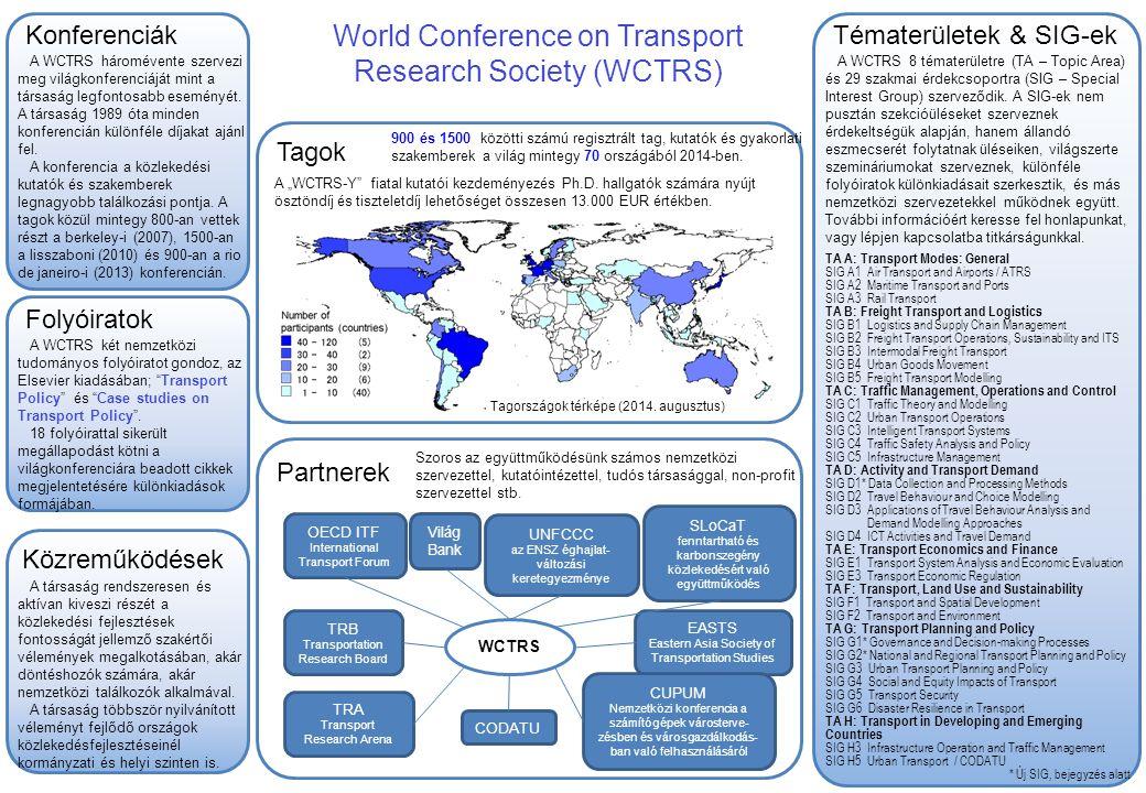 Tématerületek & SIG-ek Közreműködések Folyóiratok Partnerek World Conference on Transport Research Society (WCTRS) Tagok A WCTRS 8 tématerületre (TA –