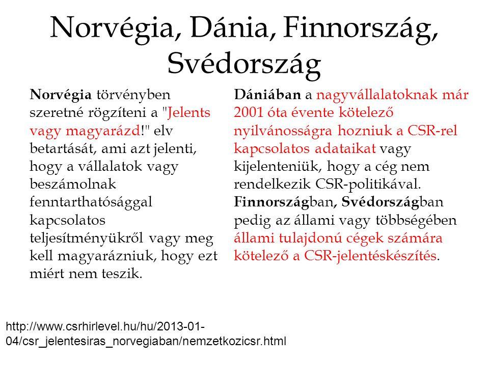 Norvégia, Dánia, Finnország, Svédország Norvégia törvényben szeretné rögzíteni a Jelents vagy magyarázd! elv betartását, ami azt jelenti, hogy a vállalatok vagy beszámolnak fenntarthatósággal kapcsolatos teljesítményükről vagy meg kell magyarázniuk, hogy ezt miért nem teszik.