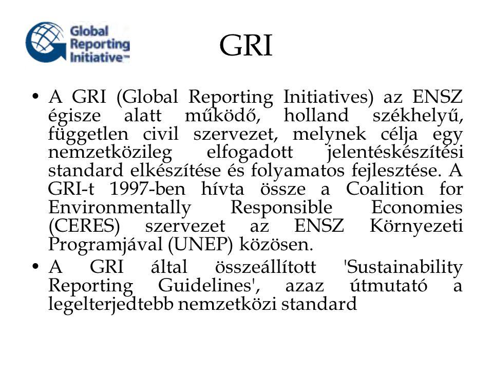 GRI A GRI (Global Reporting Initiatives) az ENSZ égisze alatt működő, holland székhelyű, független civil szervezet, melynek célja egy nemzetközileg elfogadott jelentéskészítési standard elkészítése és folyamatos fejlesztése.