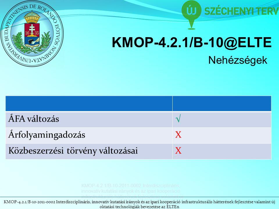 KMOP-4.2.1/B-10-2011-0002 Interdiszciplináris, innovatív kutatási irányok és az ipari kooperáció infrastrukturális hátterének fejlesztése valamint új oktatási technológiák bevezetése az ELTEn KMOP-4.2.1/B-10@ELTE Nehézségek ÁFA változás√ ÁrfolyamingadozásX Közbeszerzési törvény változásaiX