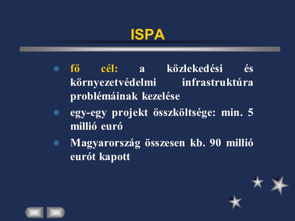 ISPA fő cél: a közlekedési és környezetvédelmi infrastruktúra problémáinak kezelése egy-egy projekt összköltsége: min.