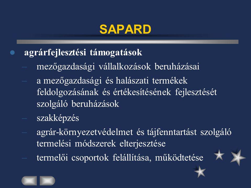 SAPARD agrárfejlesztési támogatások –mezőgazdasági vállalkozások beruházásai –a mezőgazdasági és halászati termékek feldolgozásának és értékesítésének fejlesztését szolgáló beruházások –szakképzés –agrár-környezetvédelmet és tájfenntartást szolgáló termelési módszerek elterjesztése –termelői csoportok felállítása, működtetése