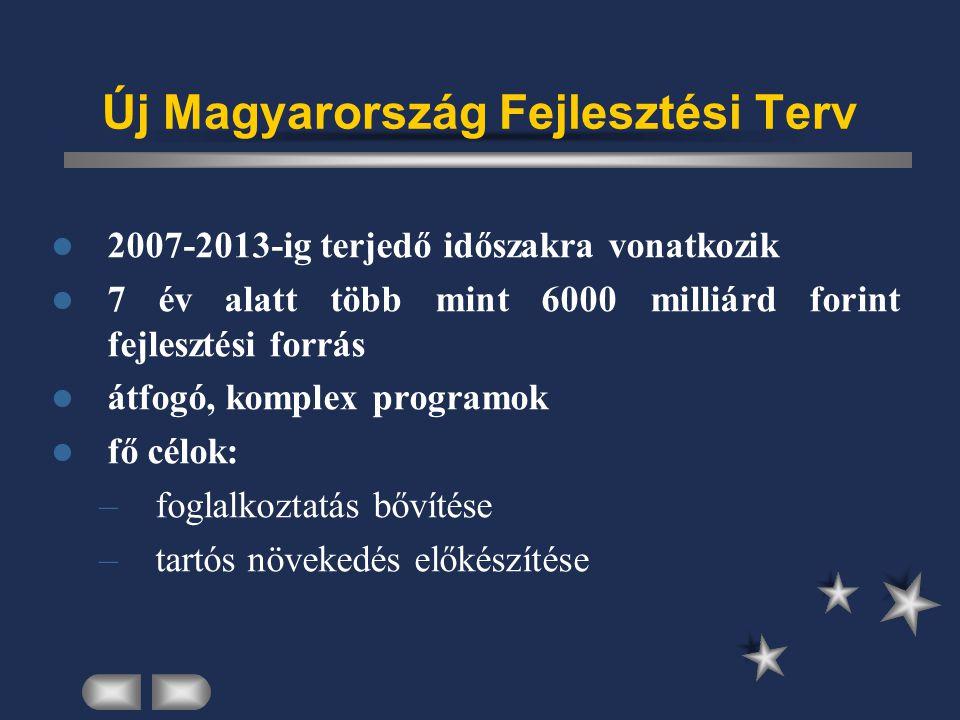 Új Magyarország Fejlesztési Terv 2007-2013-ig terjedő időszakra vonatkozik 7 év alatt több mint 6000 milliárd forint fejlesztési forrás átfogó, komplex programok fő célok: –foglalkoztatás bővítése –tartós növekedés előkészítése