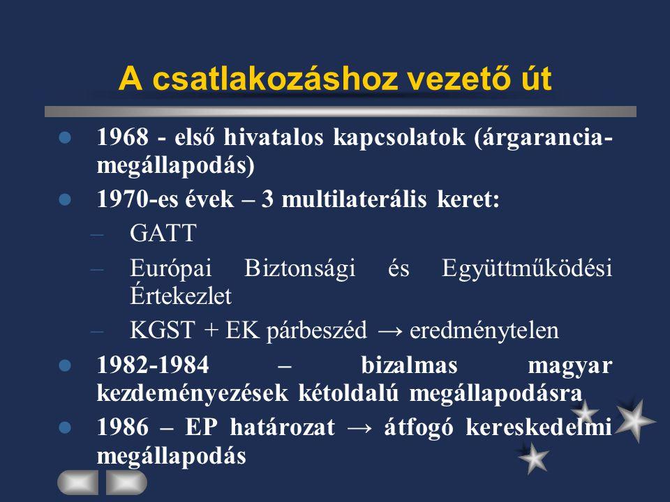 A csatlakozáshoz vezető út 1987 – Jaques Delors és Kádár János találkozása 1988 – magyar-EK kereskedelmi és gazdasági együttműködés 1989 – hivatalos diplomáciai kapcsolatok felvétele eredmények: –diszkrimináció megszűnése –jogok helyreállítása –legnagyobb kedvezmény elve