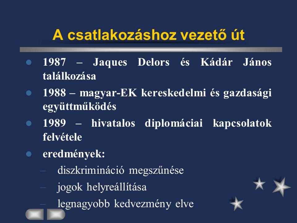 A csatlakozáshoz vezető út 1989 – rendszerváltás Magyarországon → folyamat felgyorsul 1989 – PHARE-program beindítása 1990 – dublini csúcs: társult tagság felajánlása 1991 – CEFTA (Magyarország, Csehszlovákia, Lengyelország, majd később Románia és Bulgária) 1991.