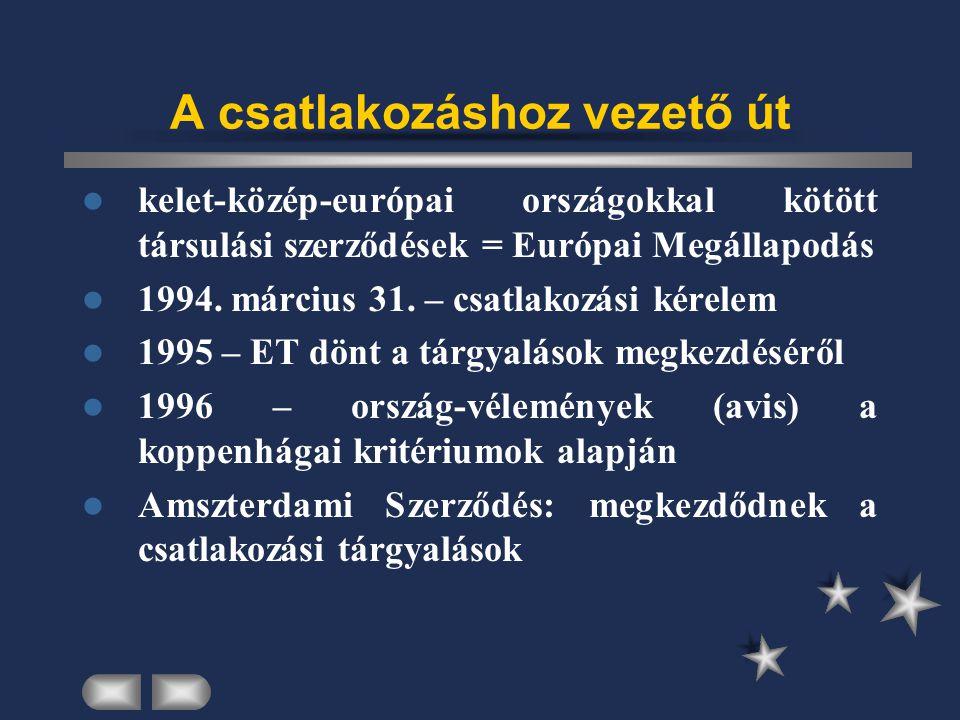 A csatlakozáshoz vezető út 1998.március 31.