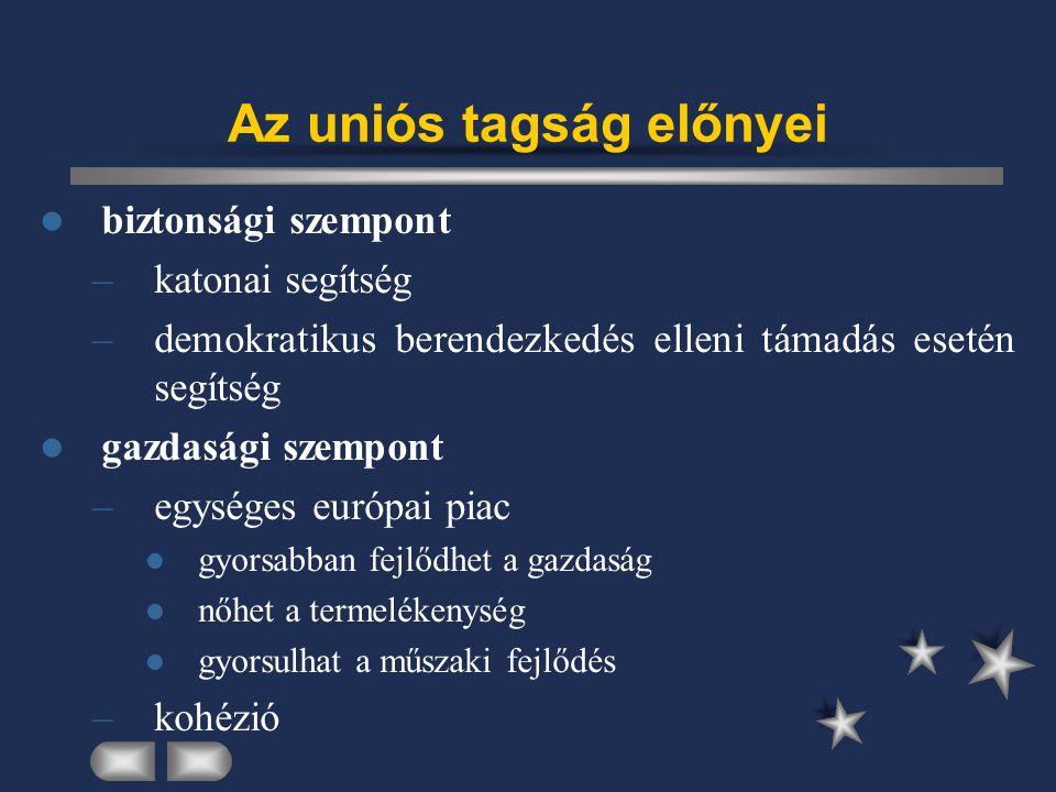 Új Magyarország Fejlesztési Terv prioritások: –gazdaságfejlesztés –közlekedésfejlesztés –társadalmi megújulás –környezeti és energetikai fejlesztés –területfejlesztés –államreform –az Új Magyarország Fejlesztési Terv koordinációja és kommunikációja