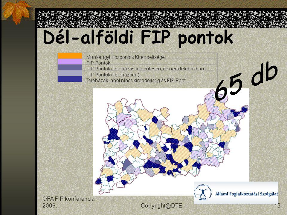 OFA FIP konferencia 2006.Copyright@DTE12 Célcsoport: Teleházak és eMagyarország Pontok a Dél-Alföldön Teleház TelePostaHáz Fejlődő teleház Elhaló teleház IHM eMagyarország Pont